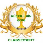 Meilleurs sites Web de l'Ain en 2016