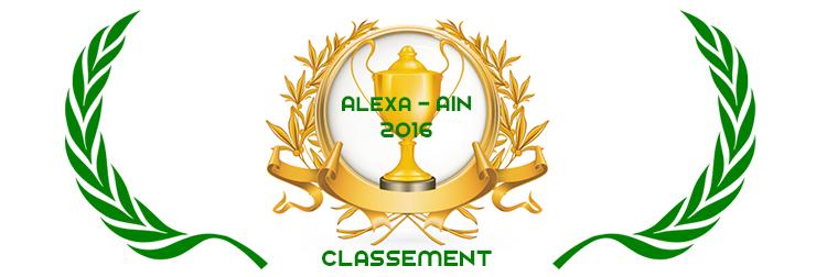 classement Alexa des meilleurs sites Internet de l'Ain