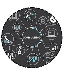 Schéma de différentes situations où le consulting peut être intéressant